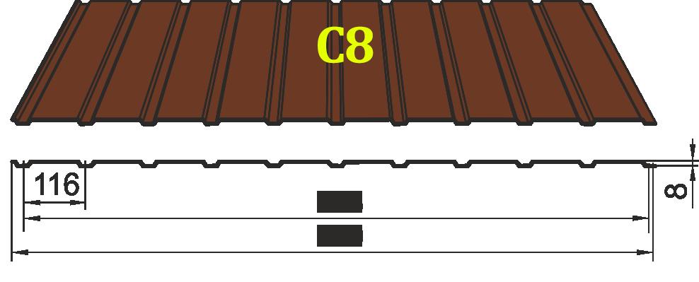c8(H1m)